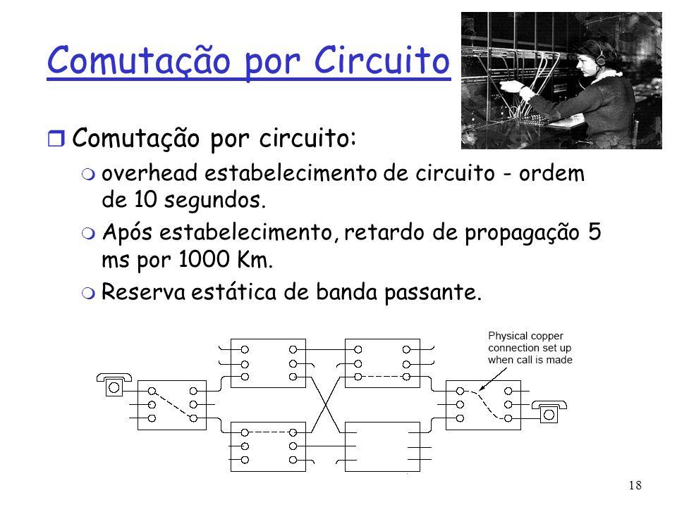 18 Comutação por Circuito r Comutação por circuito: m overhead estabelecimento de circuito - ordem de 10 segundos. m Após estabelecimento, retardo de