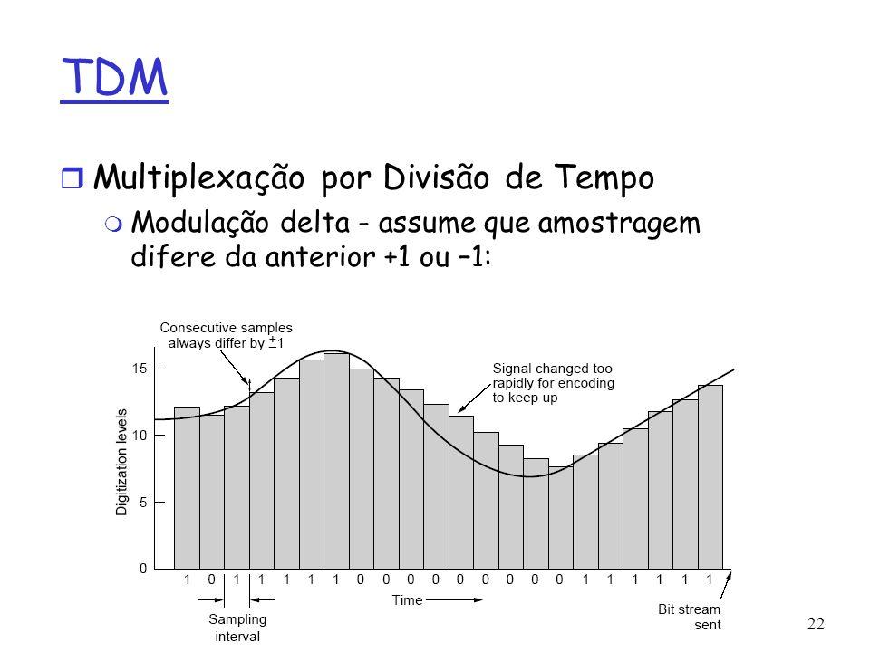 22 TDM r Multiplexação por Divisão de Tempo m Modulação delta - assume que amostragem difere da anterior +1 ou –1: