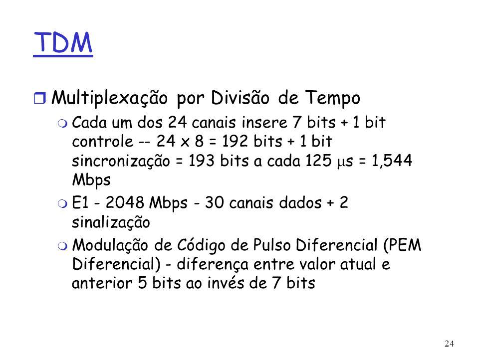 24 TDM r Multiplexação por Divisão de Tempo Cada um dos 24 canais insere 7 bits + 1 bit controle -- 24 x 8 = 192 bits + 1 bit sincronização = 193 bits a cada 125 s = 1,544 Mbps m E1 - 2048 Mbps - 30 canais dados + 2 sinalização m Modulação de Código de Pulso Diferencial (PEM Diferencial) - diferença entre valor atual e anterior 5 bits ao invés de 7 bits