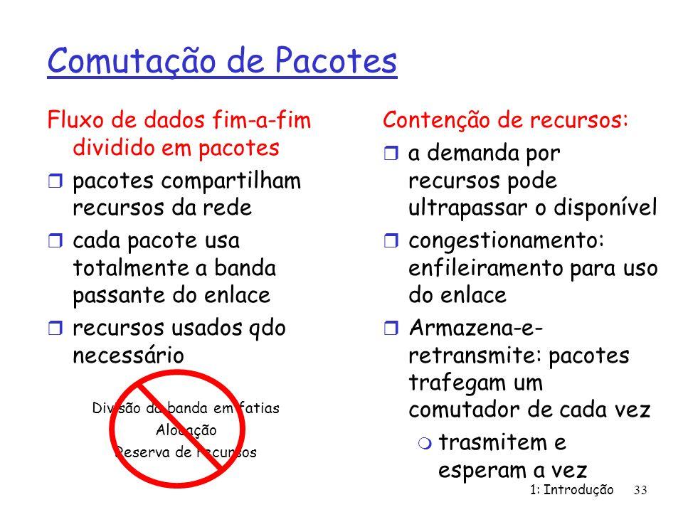 1: Introdução 33 Comutação de Pacotes Fluxo de dados fim-a-fim dividido em pacotes r pacotes compartilham recursos da rede r cada pacote usa totalment