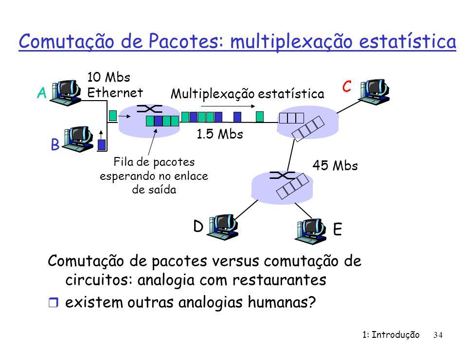 1: Introdução 34 Comutação de Pacotes: multiplexação estatística A B C 10 Mbs Ethernet 1.5 Mbs 45 Mbs D E Multiplexação estatística Fila de pacotes esperando no enlace de saída Comutação de pacotes versus comutação de circuitos: analogia com restaurantes r existem outras analogias humanas?