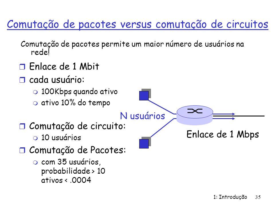 1: Introdução 35 Comutação de pacotes versus comutação de circuitos r Enlace de 1 Mbit r cada usuário: m 100Kbps quando ativo m ativo 10% do tempo r Comutação de circuito: m 10 usuários r Comutação de Pacotes: m com 35 usuários, probabilidade > 10 ativos <.0004 Comutação de pacotes permite um maior número de usuários na rede.
