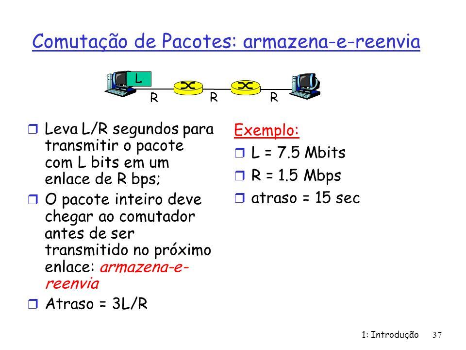 1: Introdução 37 Comutação de Pacotes: armazena-e-reenvia r Leva L/R segundos para transmitir o pacote com L bits em um enlace de R bps; r O pacote inteiro deve chegar ao comutador antes de ser transmitido no próximo enlace: armazena-e- reenvia r Atraso = 3L/R Exemplo: r L = 7.5 Mbits r R = 1.5 Mbps r atraso = 15 sec R R R L