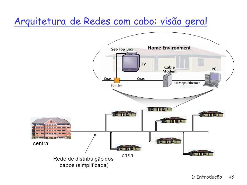 1: Introdução 45 Arquitetura de Redes com cabo: visão geral casa central Rede de distribuição dos cabos (simplificada)