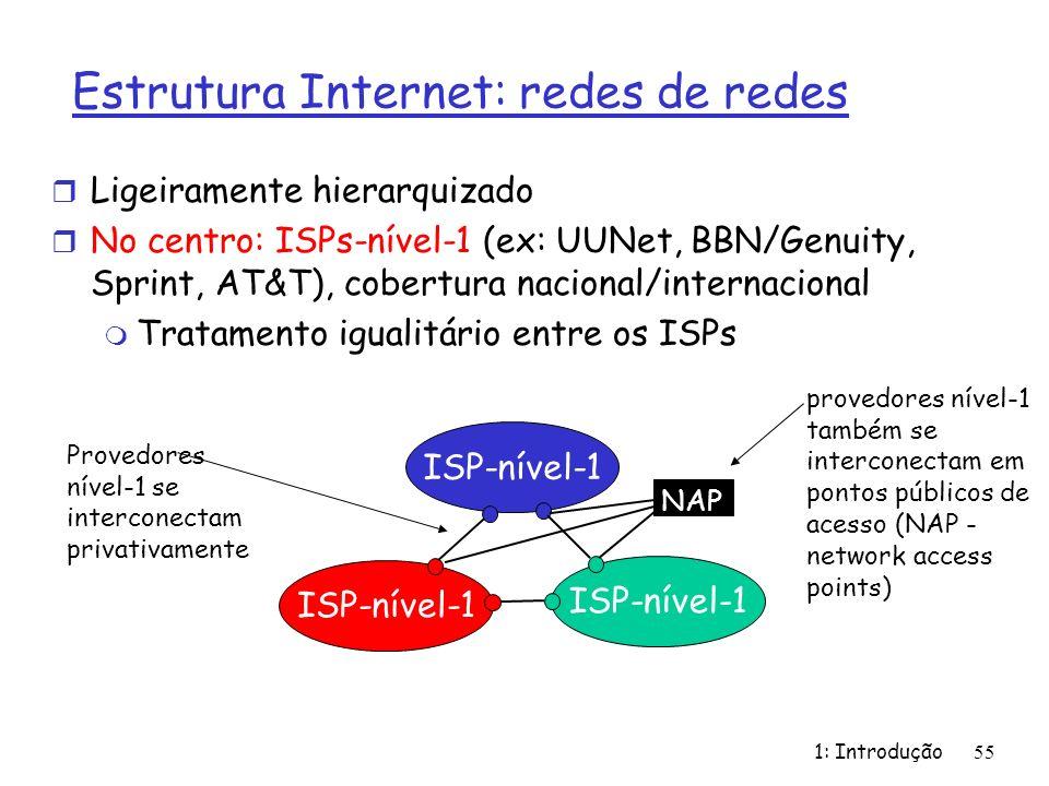 1: Introdução 55 Estrutura Internet: redes de redes r Ligeiramente hierarquizado r No centro: ISPs-nível-1 (ex: UUNet, BBN/Genuity, Sprint, AT&T), cobertura nacional/internacional m Tratamento igualitário entre os ISPs ISP-nível-1 Provedores nível-1 se interconectam privativamente NAP provedores nível-1 também se interconectam em pontos públicos de acesso (NAP - network access points)