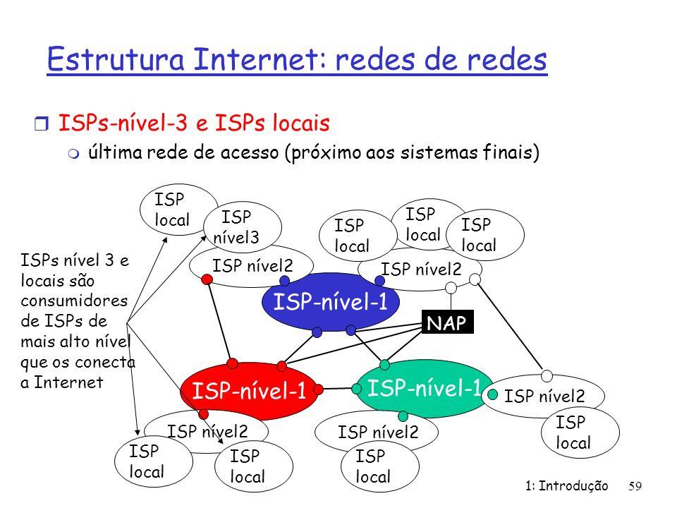 1: Introdução 59 Estrutura Internet: redes de redes r ISPs-nível-3 e ISPs locais m última rede de acesso (próximo aos sistemas finais) ISP-nível-1 NAP ISP nível2 ISP local ISP local ISP local ISP local ISP local ISP nível3 ISP local ISP local ISP local ISPs nível 3 e locais são consumidores de ISPs de mais alto nível que os conecta a Internet