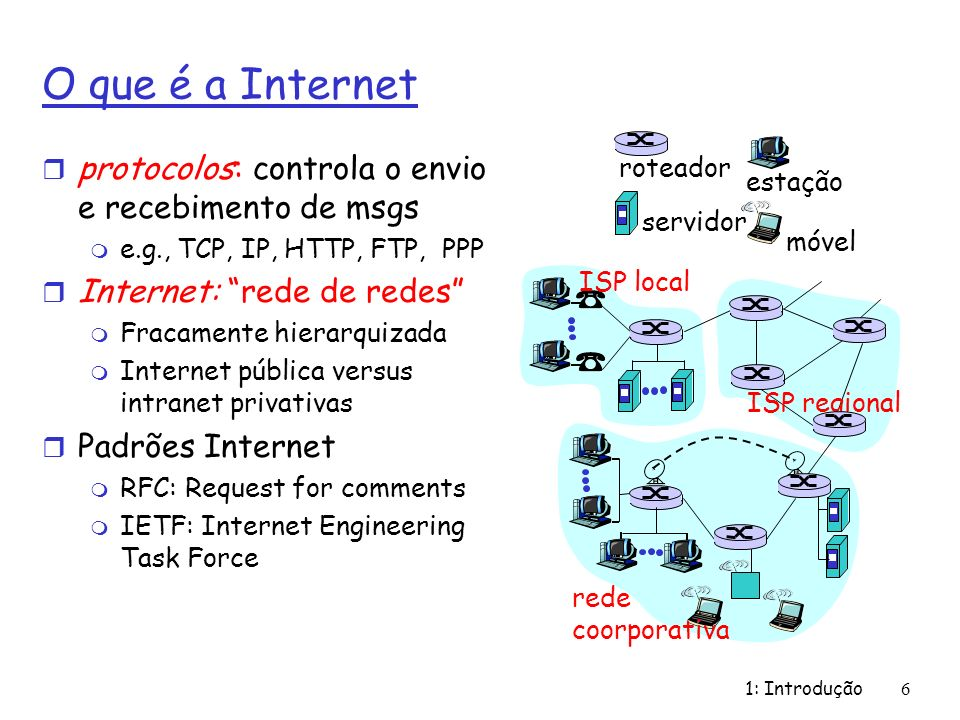 1: Introdução 6 O que é a Internet r protocolos: controla o envio e recebimento de msgs m e.g., TCP, IP, HTTP, FTP, PPP r Internet: rede de redes m Fr