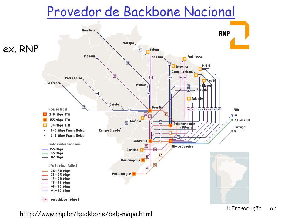 1: Introdução 62 Provedor de Backbone Nacional ex. RNP http://www.rnp.br/backbone/bkb-mapa.html
