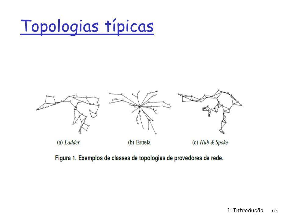 Topologias típicas 1: Introdução 65