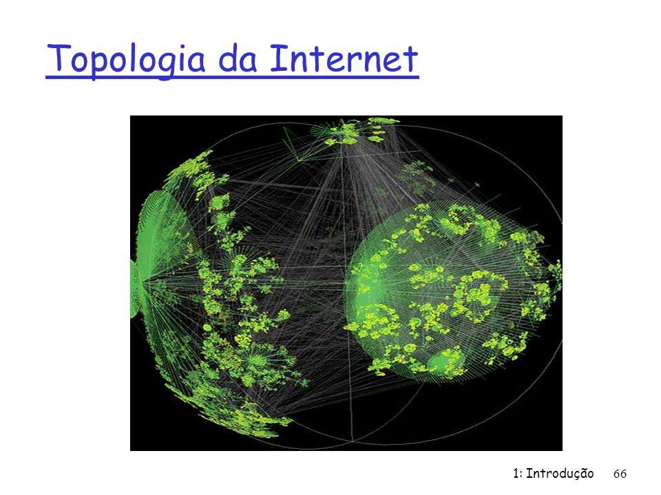 Topologia da Internet 1: Introdução 66
