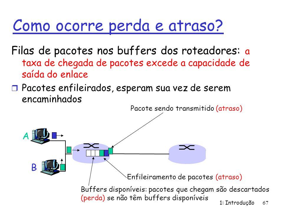 1: Introdução 67 Como ocorre perda e atraso? Filas de pacotes nos buffers dos roteadores: a taxa de chegada de pacotes excede a capacidade de saída do