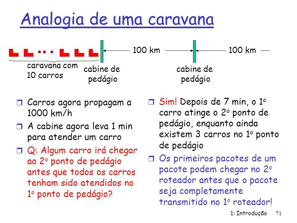 1: Introdução 71 Analogia de uma caravana r Carros agora propagam a 1000 km/h r A cabine agora leva 1 min para atender um carro r Q: Algum carro irá chegar ao 2 o ponto de pedágio antes que todos os carros tenham sido atendidos no 1 o ponto de pedágio.