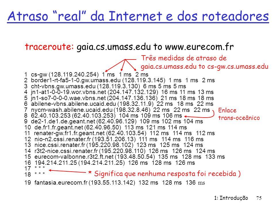 1: Introdução 75 Atraso real da Internet e dos roteadores 1 cs-gw (128.119.240.254) 1 ms 1 ms 2 ms 2 border1-rt-fa5-1-0.gw.umass.edu (128.119.3.145) 1 ms 1 ms 2 ms 3 cht-vbns.gw.umass.edu (128.119.3.130) 6 ms 5 ms 5 ms 4 jn1-at1-0-0-19.wor.vbns.net (204.147.132.129) 16 ms 11 ms 13 ms 5 jn1-so7-0-0-0.wae.vbns.net (204.147.136.136) 21 ms 18 ms 18 ms 6 abilene-vbns.abilene.ucaid.edu (198.32.11.9) 22 ms 18 ms 22 ms 7 nycm-wash.abilene.ucaid.edu (198.32.8.46) 22 ms 22 ms 22 ms 8 62.40.103.253 (62.40.103.253) 104 ms 109 ms 106 ms 9 de2-1.de1.de.geant.net (62.40.96.129) 109 ms 102 ms 104 ms 10 de.fr1.fr.geant.net (62.40.96.50) 113 ms 121 ms 114 ms 11 renater-gw.fr1.fr.geant.net (62.40.103.54) 112 ms 114 ms 112 ms 12 nio-n2.cssi.renater.fr (193.51.206.13) 111 ms 114 ms 116 ms 13 nice.cssi.renater.fr (195.220.98.102) 123 ms 125 ms 124 ms 14 r3t2-nice.cssi.renater.fr (195.220.98.110) 126 ms 126 ms 124 ms 15 eurecom-valbonne.r3t2.ft.net (193.48.50.54) 135 ms 128 ms 133 ms 16 194.214.211.25 (194.214.211.25) 126 ms 128 ms 126 ms 17 * * * 18 * * * 19 fantasia.eurecom.fr (193.55.113.142) 132 ms 128 ms 136 ms traceroute: gaia.cs.umass.edu to www.eurecom.fr Três medidas de atraso de gaia.cs.umass.edu to cs-gw.cs.umass.edu * Significa que nenhuma resposta foi recebida ) Enlace trans-oceânico