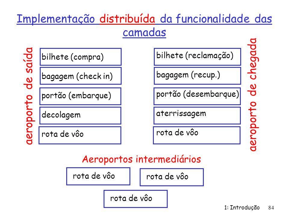 1: Introdução 84 Implementação distribuída da funcionalidade das camadas bilhete (compra) bagagem (check in) portão (embarque) decolagem rota de vôo b
