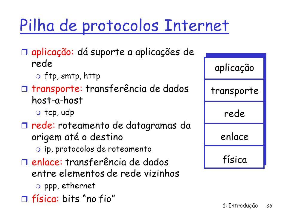 1: Introdução 86 Pilha de protocolos Internet r aplicação: dá suporte a aplicações de rede m ftp, smtp, http r transporte: transferência de dados host-a-host m tcp, udp r rede: roteamento de datagramas da origem até o destino m ip, protocolos de roteamento r enlace: transferência de dados entre elementos de rede vizinhos m ppp, ethernet r física: bits no fio aplicação transporte rede enlace física