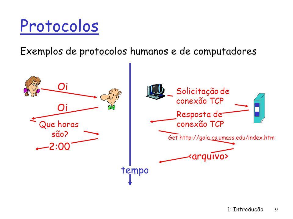 1: Introdução 9 Protocolos Exemplos de protocolos humanos e de computadores Oi Que horas são? 2:00 Resposta de conexão TCP Get http://gaia.cs.umass.ed