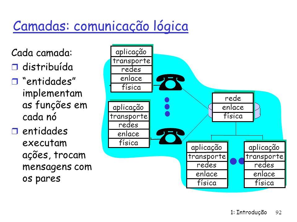 1: Introdução 92 Camadas: comunicação lógica aplicação transporte redes enlace física aplicação transporte redes enlace física aplicação transporte redes enlace física aplicação transporte redes enlace física rede enlace física Cada camada: r distribuída r entidades implementam as funções em cada nó r entidades executam ações, trocam mensagens com os pares