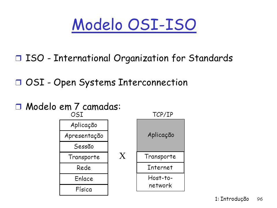 1: Introdução 96 Modelo OSI-ISO r ISO - International Organization for Standards r OSI - Open Systems Interconnection r Modelo em 7 camadas: Aplicação Apresentação Sessão Transporte Rede Enlace Física Internet X Transporte Host-to- network OSITCP/IP Aplicação