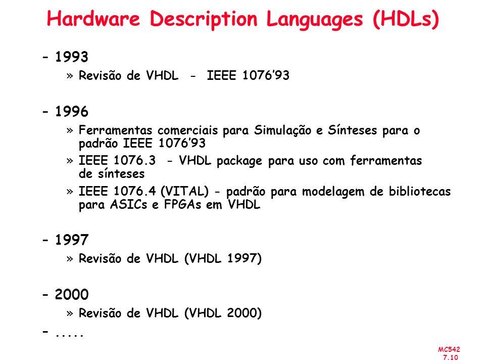 MC542 7.10 Hardware Description Languages (HDLs) –1993 »Revisão de VHDL - IEEE 107693 –1996 »Ferramentas comerciais para Simulação e Sínteses para o p