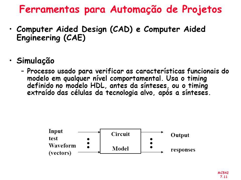MC542 7.11 Ferramentas para Automação de Projetos Computer Aided Design (CAD) e Computer Aided Engineering (CAE) Simulação –Processo usado para verifi