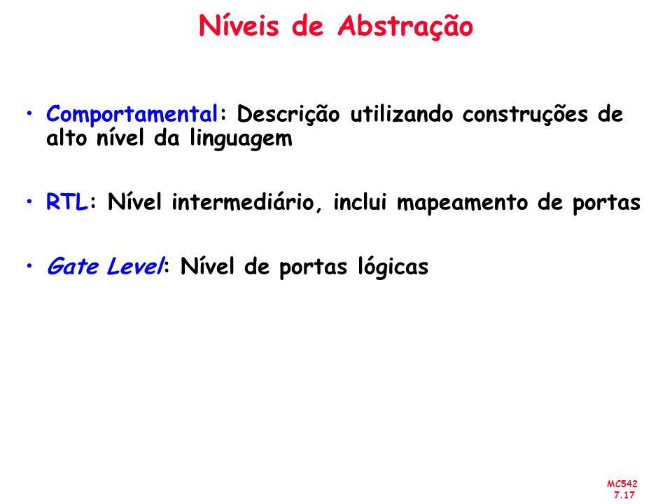 MC542 7.17 Níveis de Abstração Comportamental: Descrição utilizando construções de alto nível da linguagem RTL: Nível intermediário, inclui mapeamento