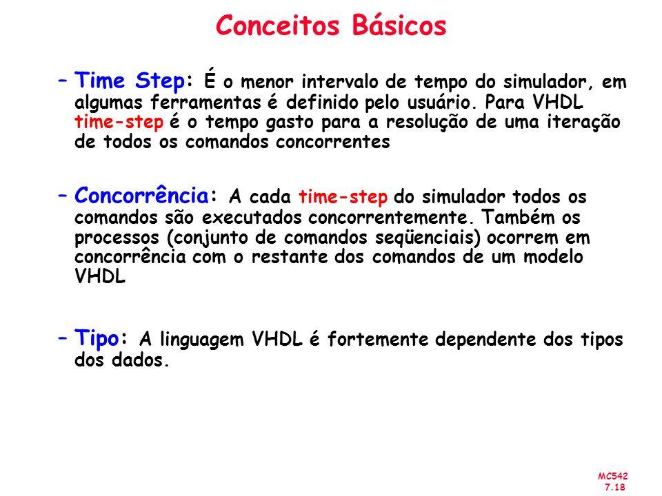 MC542 7.18 Conceitos Básicos –Time Step: É o menor intervalo de tempo do simulador, em algumas ferramentas é definido pelo usuário. Para VHDL time-ste