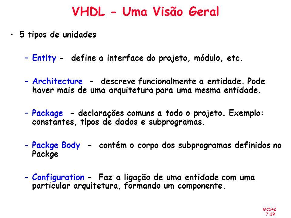 MC542 7.19 VHDL - Uma Visão Geral 5 tipos de unidades –Entity - define a interface do projeto, módulo, etc. –Architecture - descreve funcionalmente a