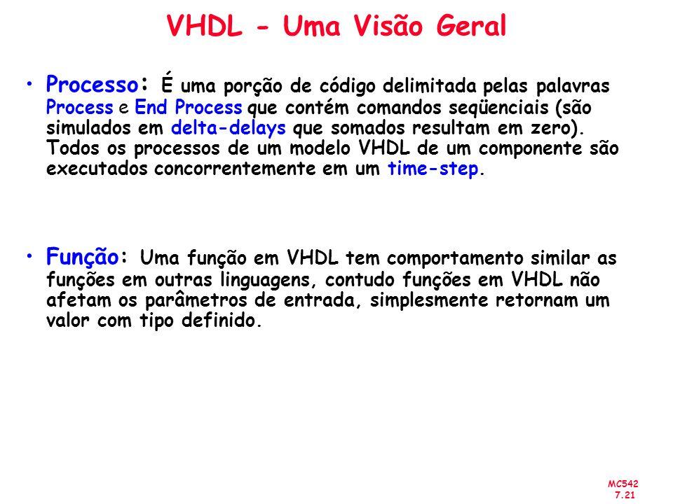 MC542 7.21 VHDL - Uma Visão Geral Processo : É uma porção de código delimitada pelas palavras Process e End Process que contém comandos seqüenciais (s