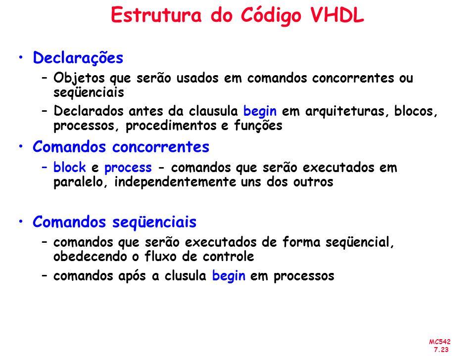 MC542 7.23 Estrutura do Código VHDL Declarações –Objetos que serão usados em comandos concorrentes ou seqüenciais –Declarados antes da clausula begin
