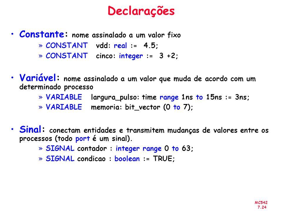 MC542 7.24 Declarações Constante: nome assinalado a um valor fixo »CONSTANT vdd: real := 4.5; »CONSTANT cinco: integer := 3 +2; Variável: nome assinal