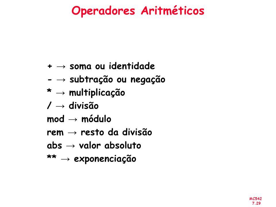 MC542 7.29 Operadores Aritméticos + soma ou identidade - subtração ou negação * multiplicação / divisão mod módulo rem resto da divisão abs valor abso