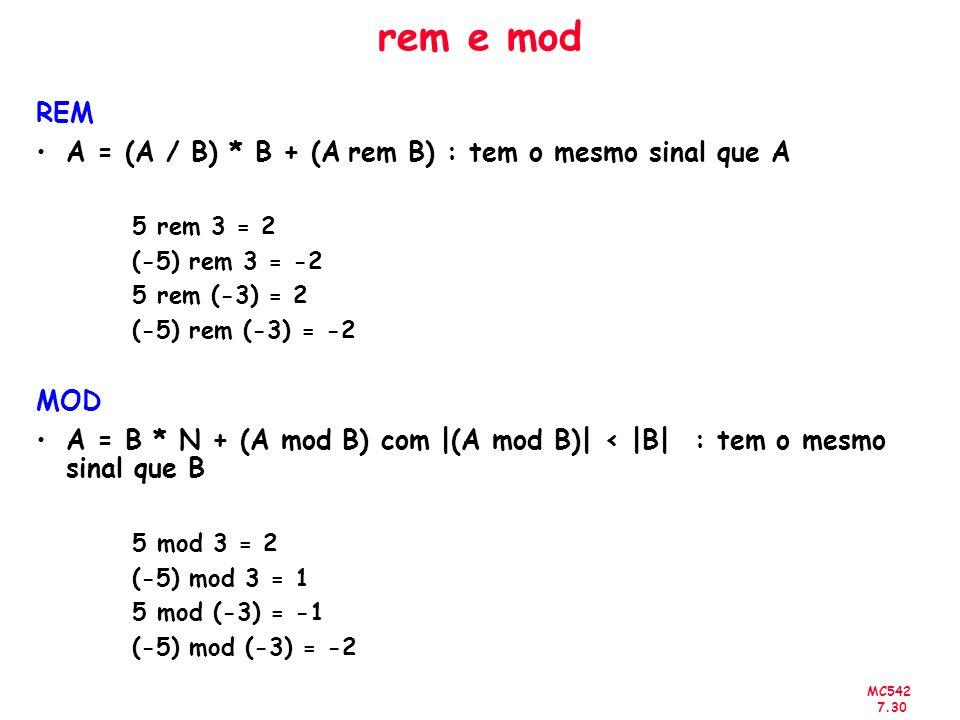 MC542 7.30 rem e mod REM A = (A / B) * B + (A rem B) : tem o mesmo sinal que A 5 rem 3 = 2 (-5) rem 3 = -2 5 rem (-3) = 2 (-5) rem (-3) = -2 MOD A = B
