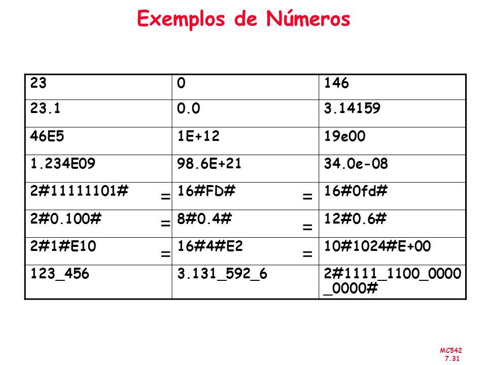 MC542 7.31 Exemplos de Números 230146 23.10.03.14159 46E51E+1219e00 1.234E0998.6E+2134.0e-08 2#11111101#16#FD#16#0fd# 2#0.100#8#0.4#12#0.6# 2#1#E1016#