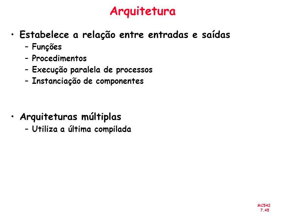 MC542 7.45 Arquitetura Estabelece a relação entre entradas e saídas –Funções –Procedimentos –Execução paralela de processos –Instanciação de component