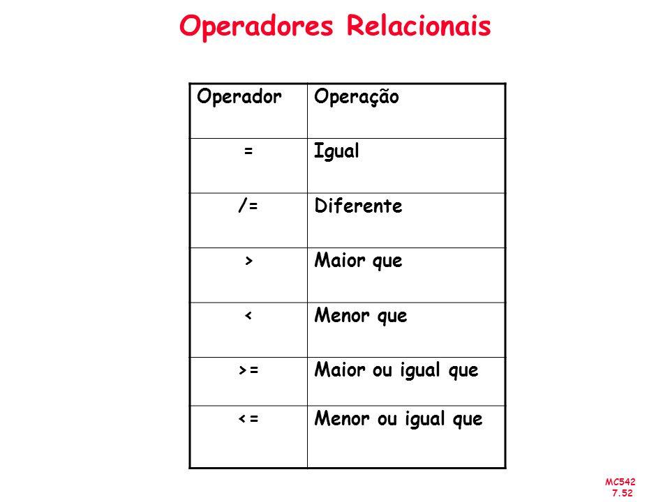 MC542 7.52 Operadores Relacionais OperadorOperação =Igual /=Diferente >Maior que <Menor que >=Maior ou igual que <=Menor ou igual que