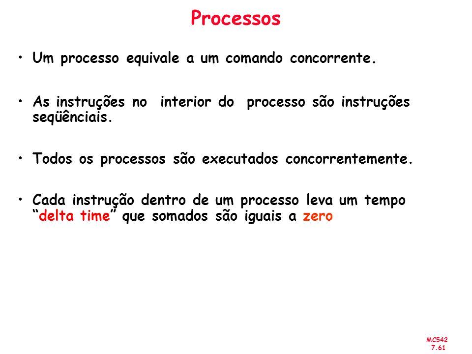 MC542 7.61 Processos Um processo equivale a um comando concorrente. As instruções no interior do processo são instruções seqüênciais. Todos os process