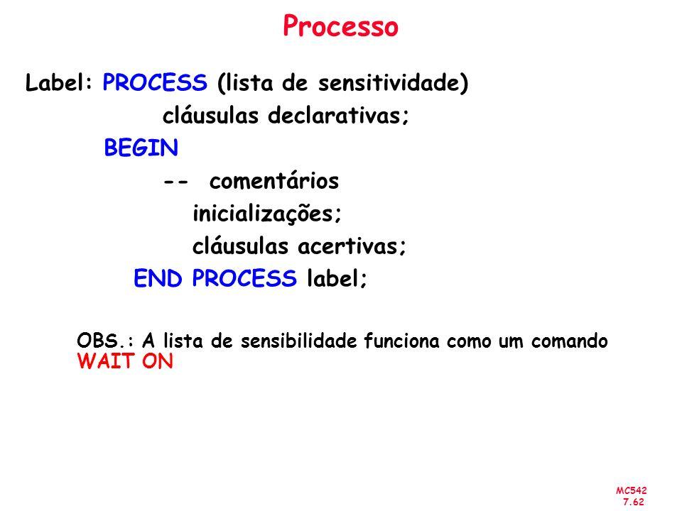 MC542 7.62 Processo Label: PROCESS (lista de sensitividade) cláusulas declarativas; BEGIN -- comentários inicializações; cláusulas acertivas; END PROC