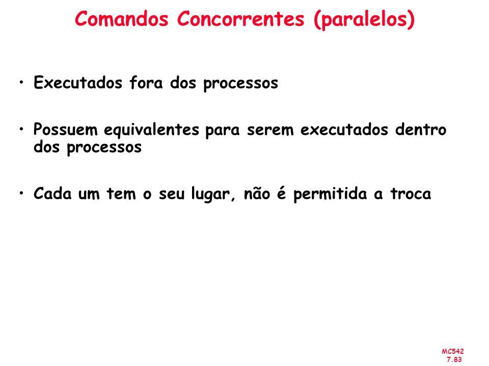 MC542 7.83 Comandos Concorrentes (paralelos) Executados fora dos processos Possuem equivalentes para serem executados dentro dos processos Cada um tem