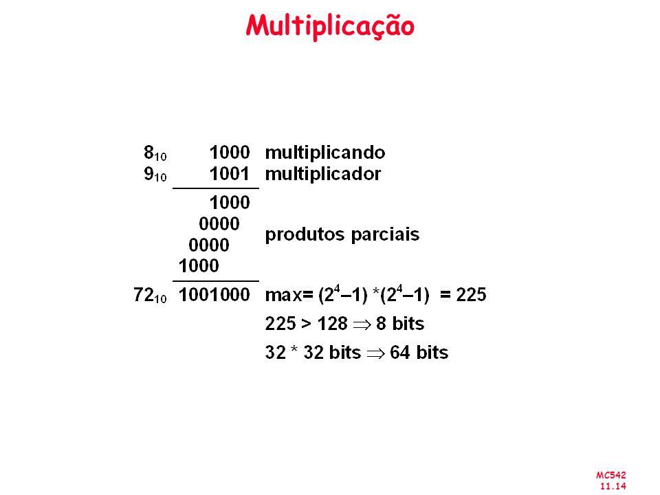 MC542 11.14 Multiplicação