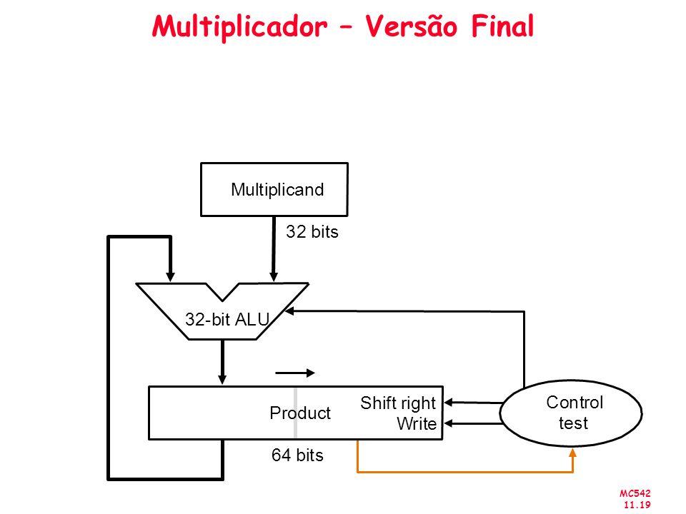 MC542 11.19 Multiplicador – Versão Final Control test Write 32 bits 64 bits Shift right Product Multiplicand 32-bit ALU