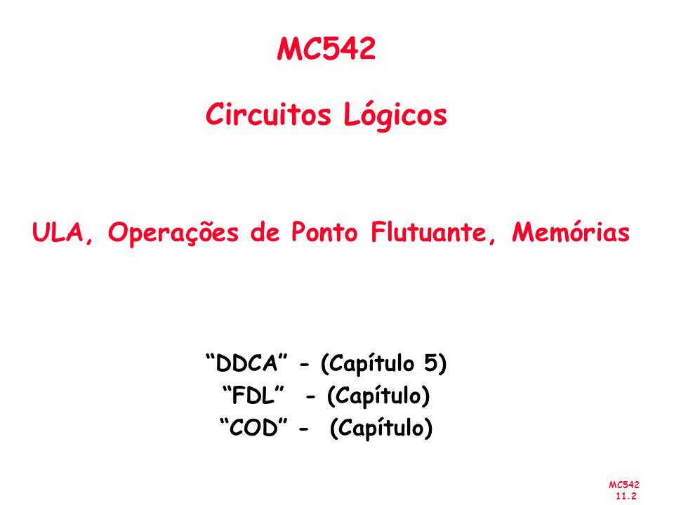 MC542 11.3 Sumário Comparador –Igualdade –Menor Que –…… Arithmetic Logic Unit (ALU) Set on Less Than (SLT) Shifters –Shifters como Multiplicador e Divisor Multiplicação Divisão Sistemas Numéricos –Números Fracionários –Ponto Flutuante – Arredondamento –Ponto Flutuante: Adição Memórias