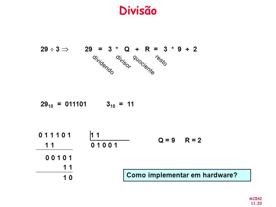 MC542 11.20 Divisão 29 3 29 = 3 * Q + R = 3 * 9 + 2 dividendo divisor quociente resto 29 10 = 011101 3 10 = 11 0 1 1 1 1 1 0 1 0 0 1 0 0 1 0 1 1 1 0 Q