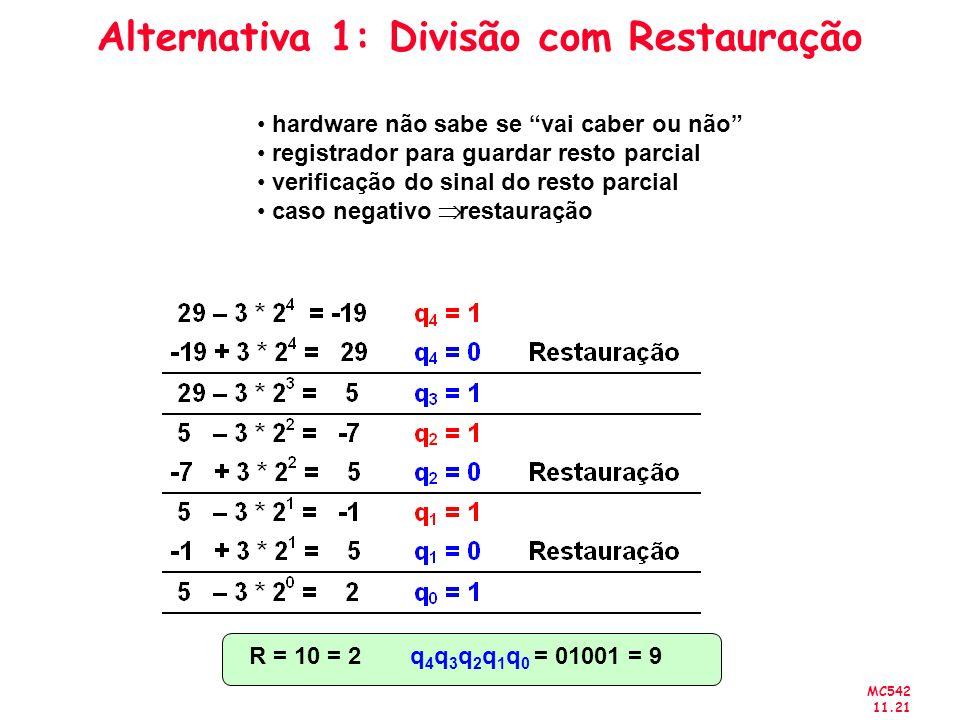 MC542 11.21 Alternativa 1: Divisão com Restauração q 4 q 3 q 2 q 1 q 0 = 01001 = 9R = 10 = 2 hardware não sabe se vai caber ou não registrador para gu