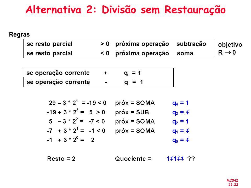 MC542 11.22 Alternativa 2: Divisão sem Restauração Regras se resto parcial> 0próxima operaçãosubtração se resto parcial< 0próxima operaçãosoma objetiv