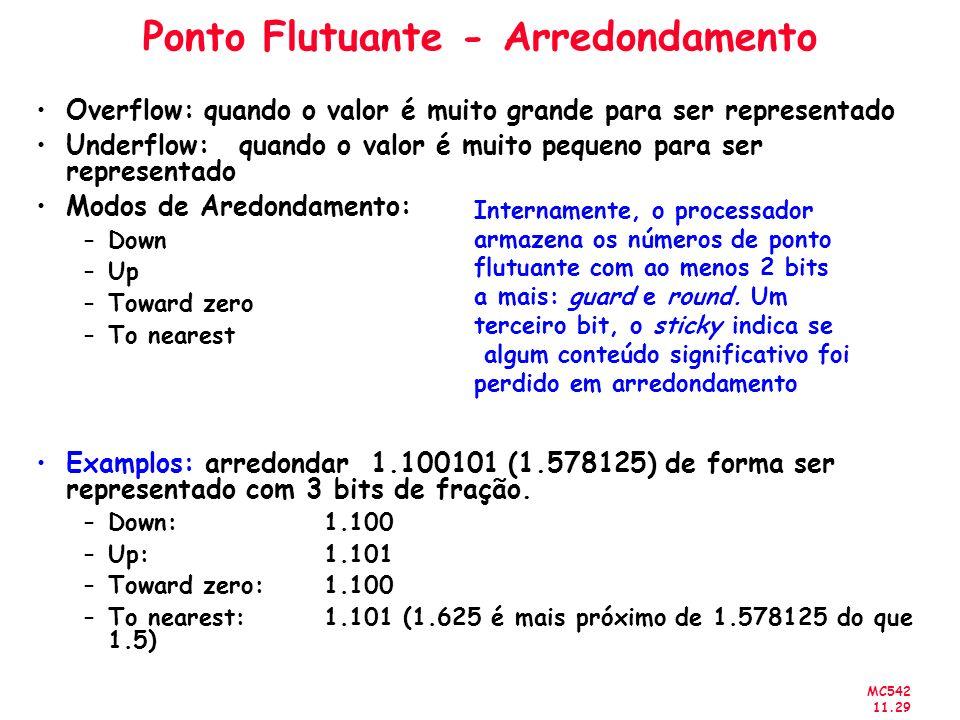 MC542 11.29 Ponto Flutuante - Arredondamento Overflow: quando o valor é muito grande para ser representado Underflow: quando o valor é muito pequeno p