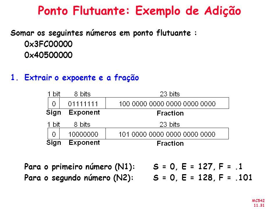 MC542 11.31 Ponto Flutuante: Exemplo de Adição Somar os seguintes números em ponto flutuante : 0x3FC00000 0x40500000 1.Extrair o expoente e a fração P