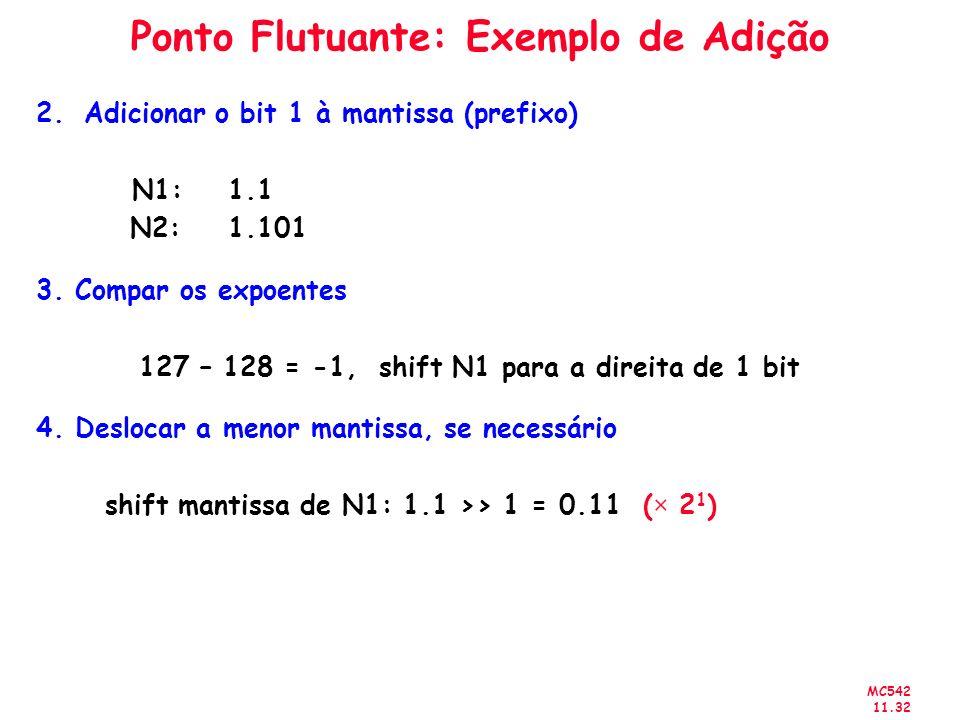 MC542 11.32 Ponto Flutuante: Exemplo de Adição 2.Adicionar o bit 1 à mantissa (prefixo) N1:1.1 N2:1.101 3. Compar os expoentes 127 – 128 = -1, shift N