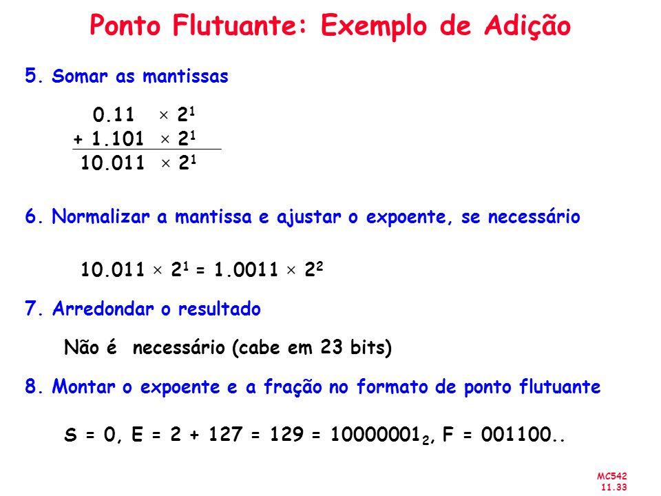 MC542 11.33 Ponto Flutuante: Exemplo de Adição 5. Somar as mantissas 0.11 × 2 1 +1.101 × 2 1 10.011 × 2 1 6. Normalizar a mantissa e ajustar o expoent
