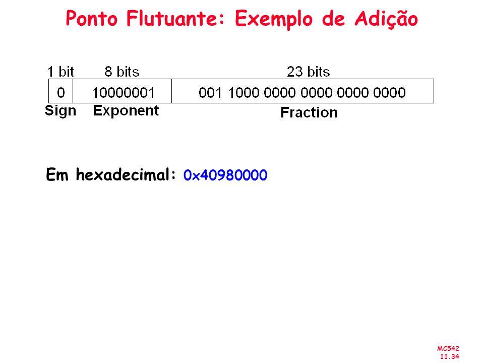 MC542 11.34 Ponto Flutuante: Exemplo de Adição Em hexadecimal: 0x40980000