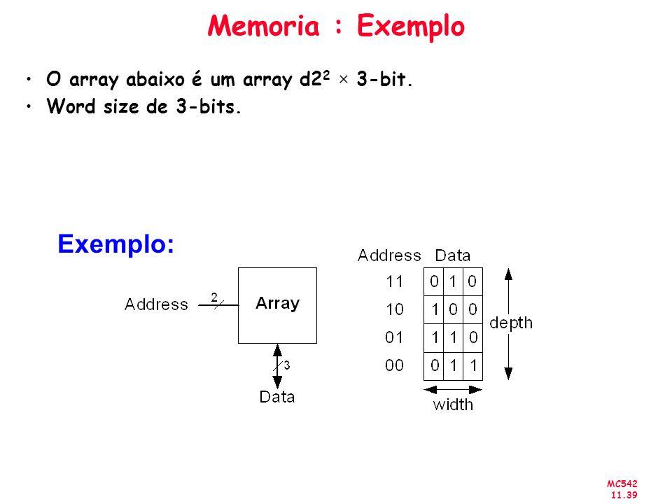 MC542 11.39 Memoria : Exemplo O array abaixo é um array d2 2 × 3-bit. Word size de 3-bits. Exemplo: